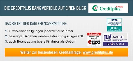 Kredit Erfahrungen zu CreditplusBank