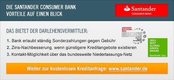 Kredit Erfahrungen zu Santander