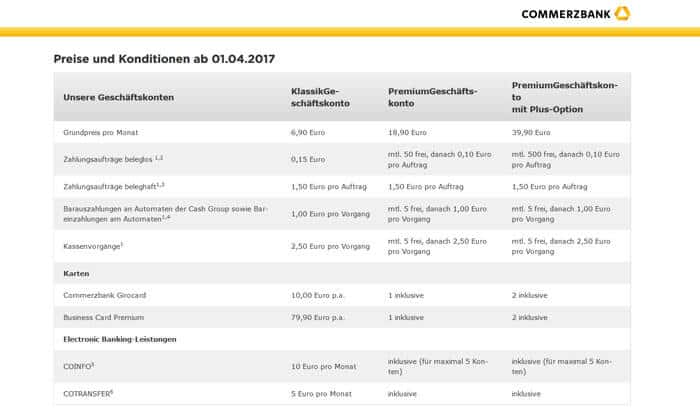 Geschäftskonto Commerzbank