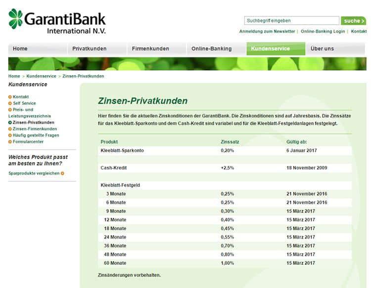 Groß Bank Setzt Beispiele Fort Ideen - Entry Level Resume Vorlagen ...