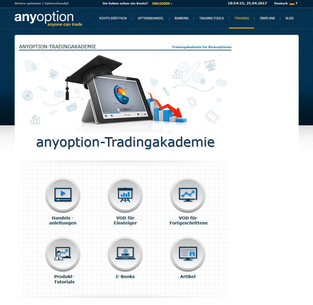 Anyoption trading erfahrungen