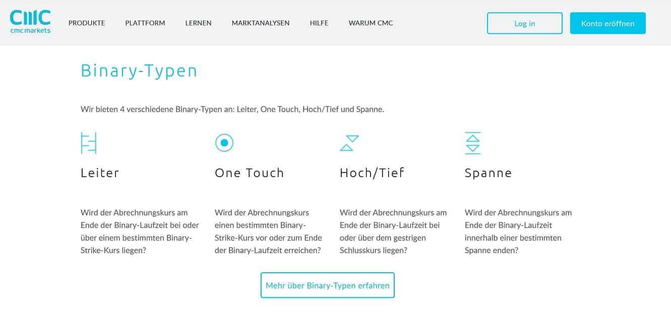 Der niederländische Online Broker DEGIRO stellt seit September sein Angebot auch für deutsche Anleger zur Verfügung. Gegründet wurde das Angebot allerdings bereits