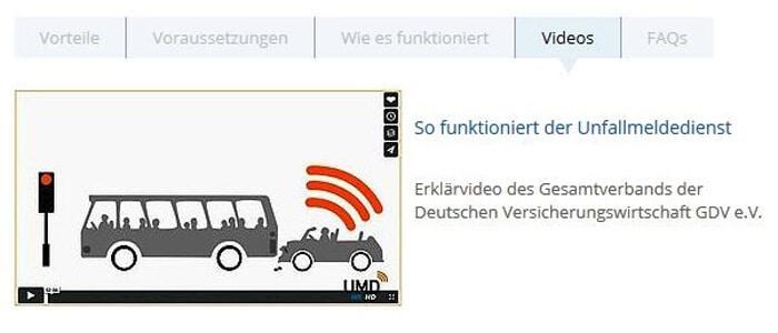 Kann durchaus Leben retten - der Auto-Notruf-Plus der Rheinland KFZ Versicherung