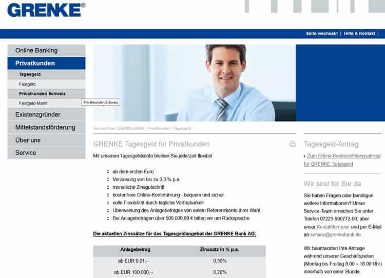 Übersicht GRENKE Bank Banking