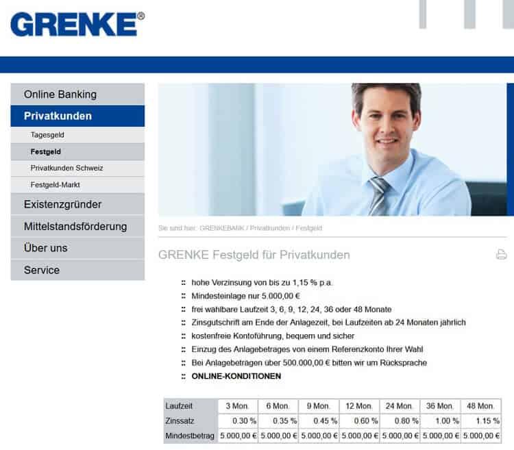 GRENKE Bank Festgeld Erfahrungen