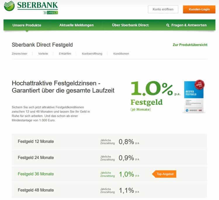 Sberbank Direct Festgeld Erfahrungen