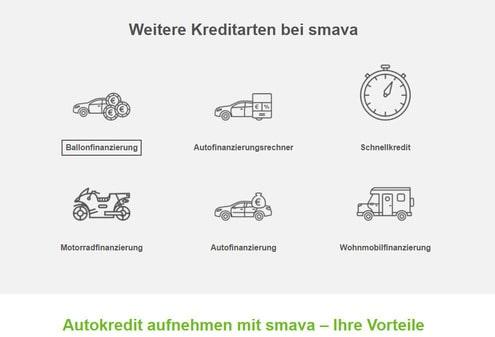Formen-von-Autokrediten