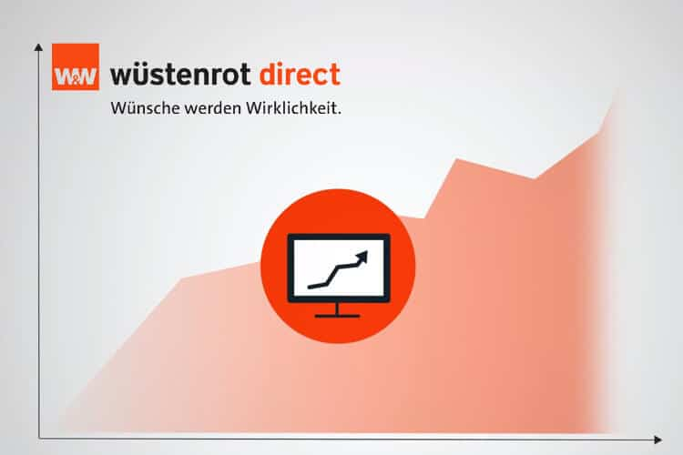 Wustenrot Managed Etf Depot Wie Gut Ist Der Robo Advisor