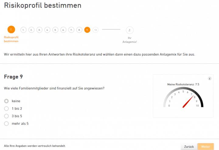 True Wealth Angebot Test