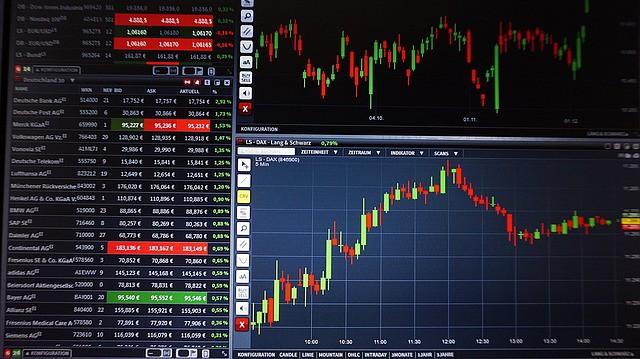 Beste Trading Software