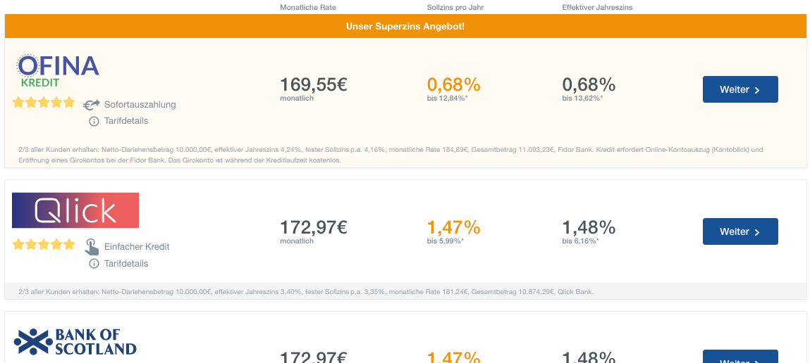 Finanzcheck Ergebnisse Banken - Finanzcheck Erfahrungen