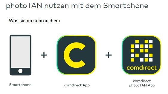comdirect empfiehlt comdirect App und Comdirect TAN App auf einem Smartphone