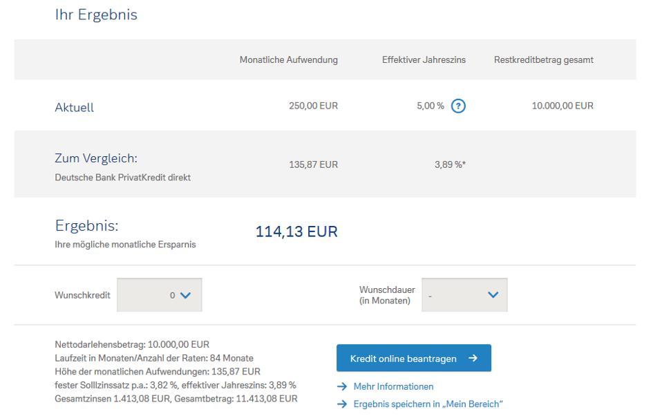 Beispiel einer Deutsche Bank Umschuldung
