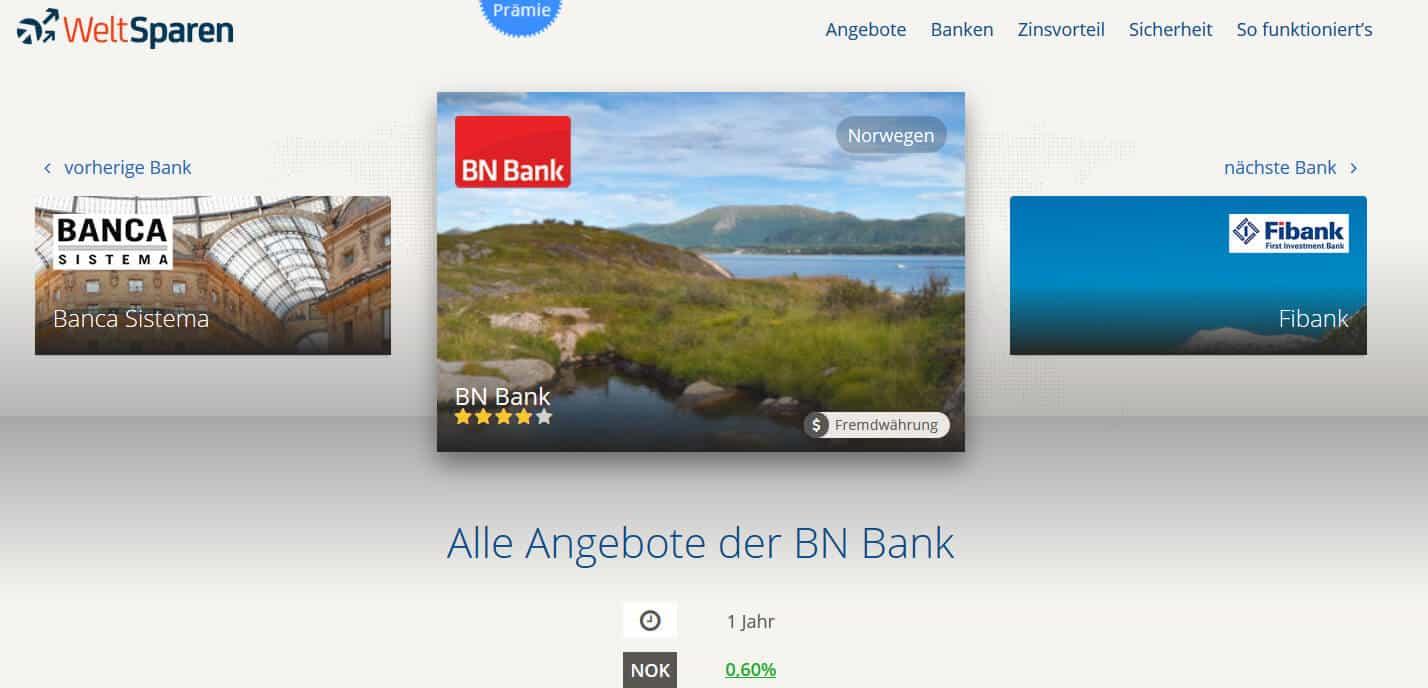 BN Bank Festgeld Übersicht