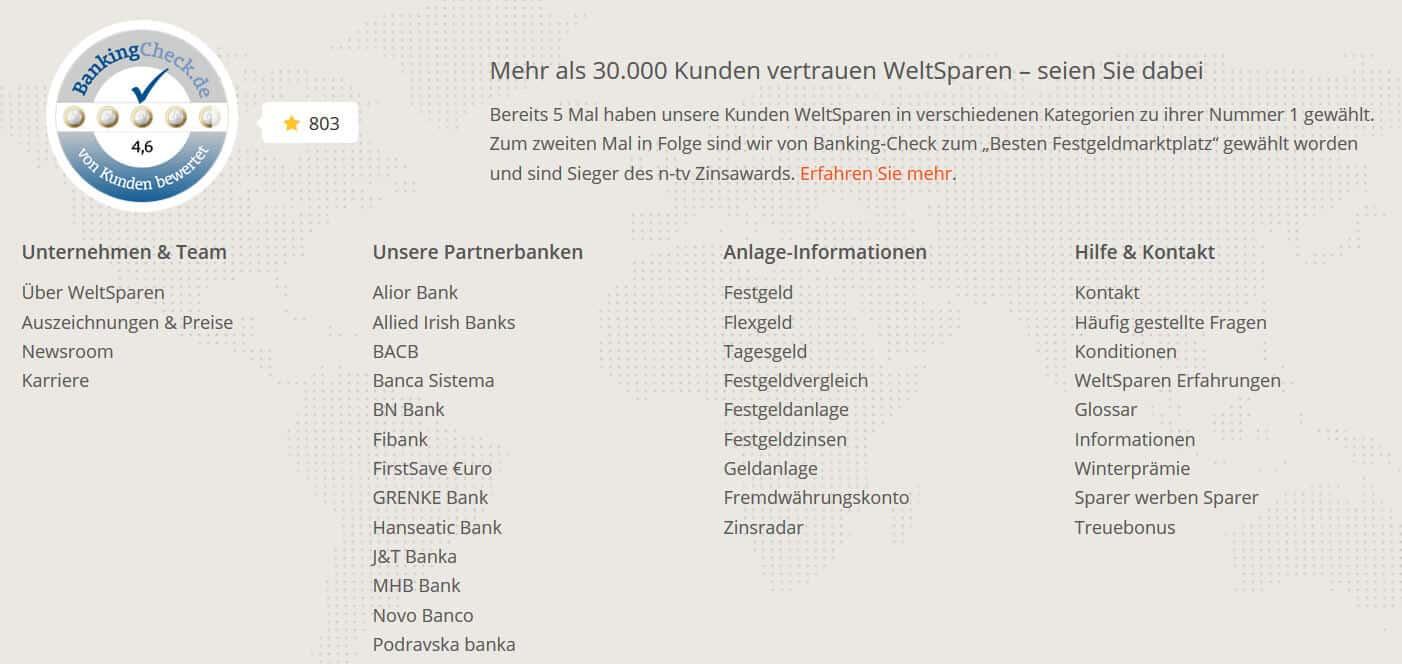 Banca Sistema Banken und Produkte