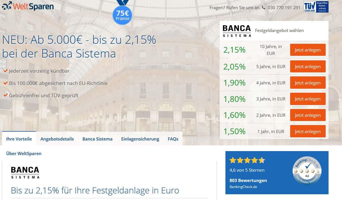 Banca Sistema Festgeld Übersicht