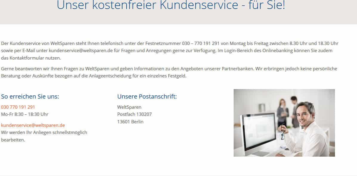 Banca Sistema Festgeld Kundendienst