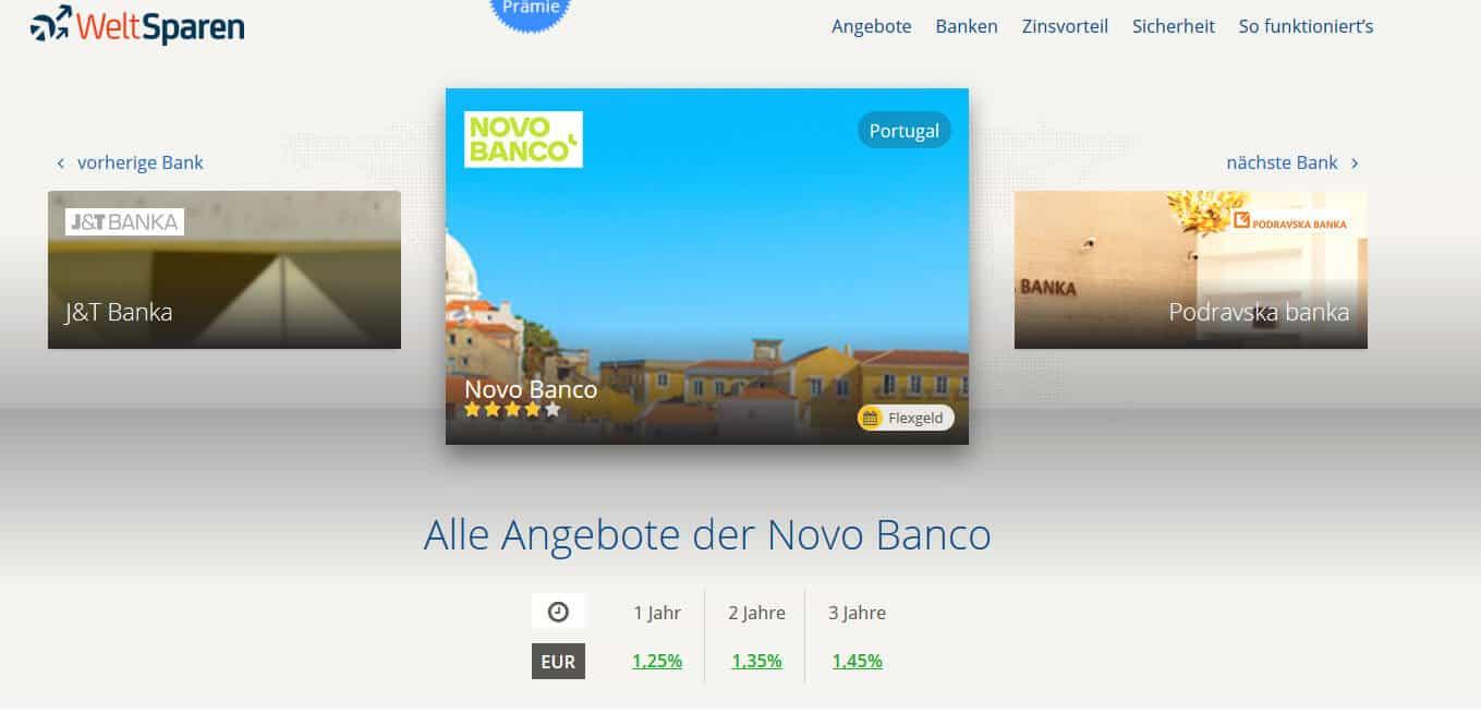 Novo Banco Festgeld Daten