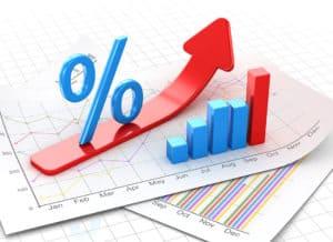 zinsen-rendite-prozent-steigung-gewinn-börse